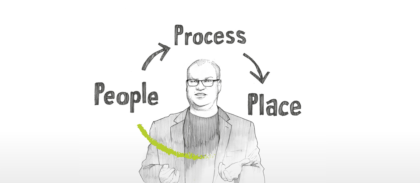 people-process-place – Was ist das?